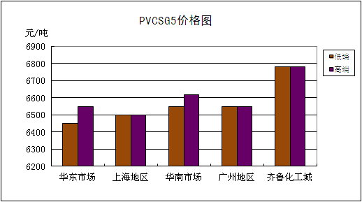PVCSG5.png